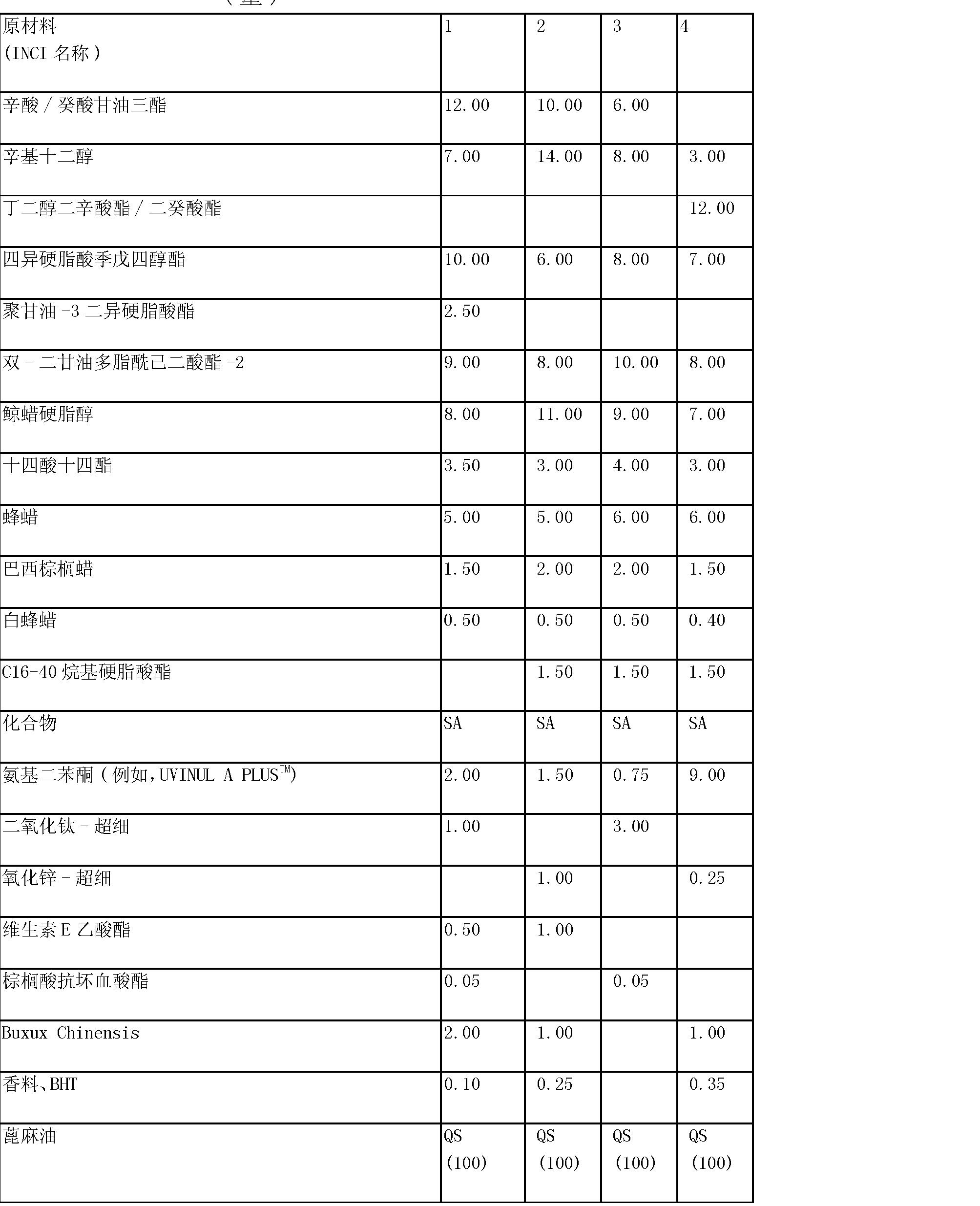 Figure CN101278051BD01611