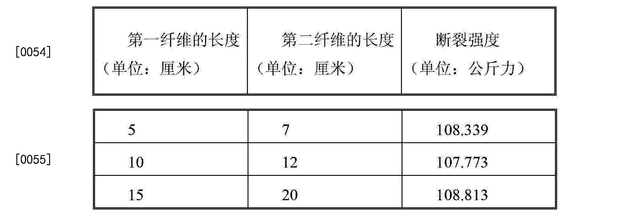 Figure CN103211681BD00071