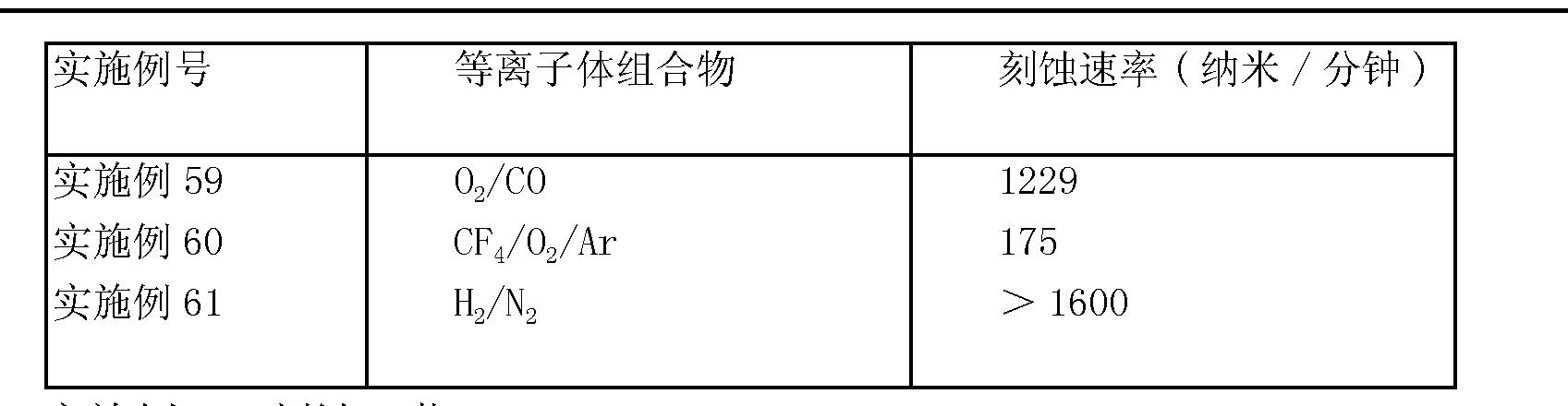 Figure CN101201542BD00211