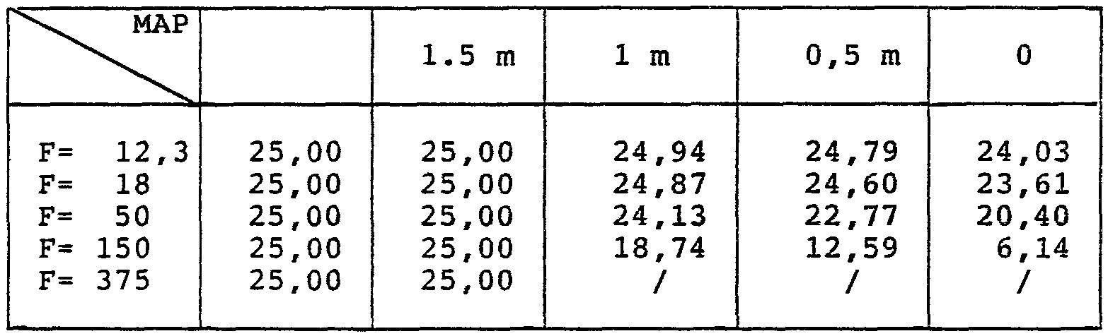 Figure img00070003