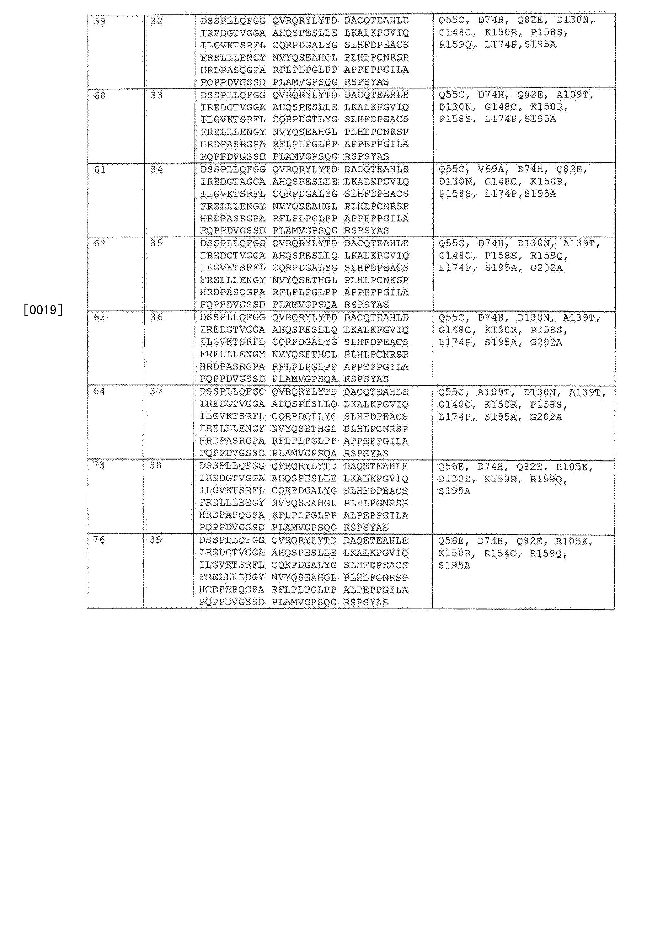 Figure CN103328502BD00081