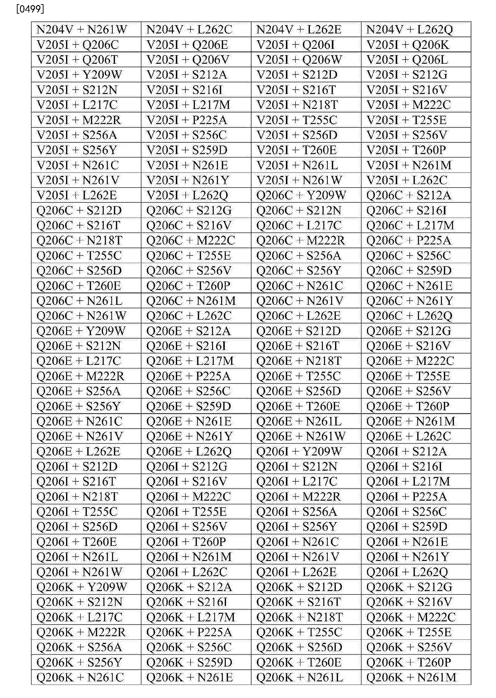 Figure CN106661566AD00801
