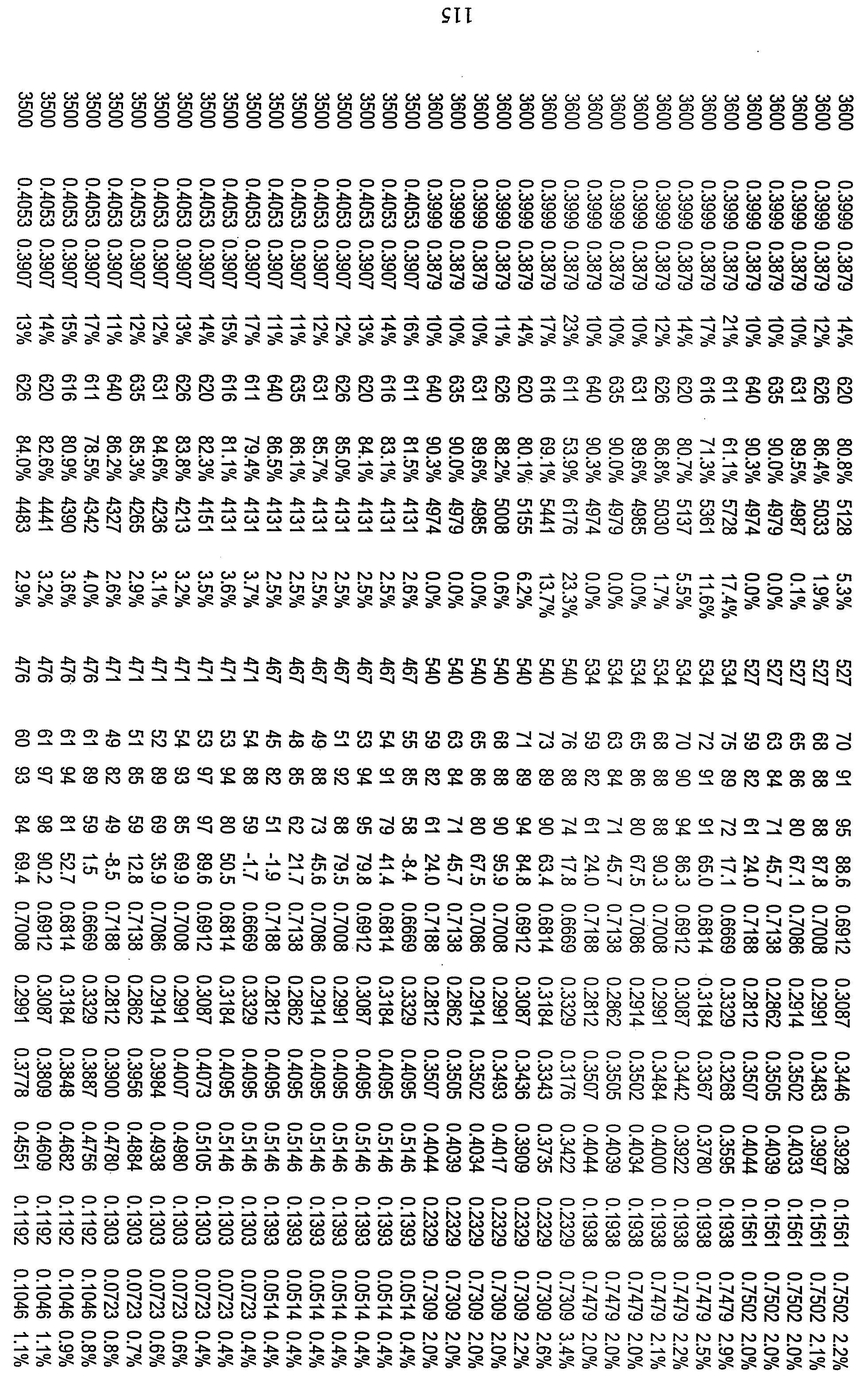 Figure 112010029469117-pct00081