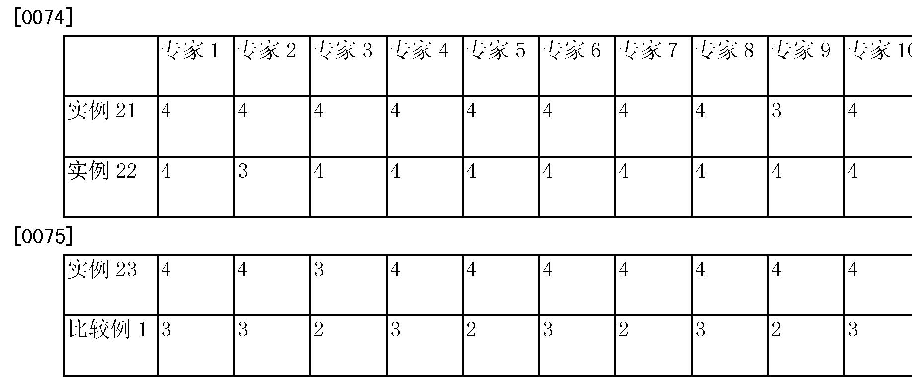 Figure CN105019035AD00082