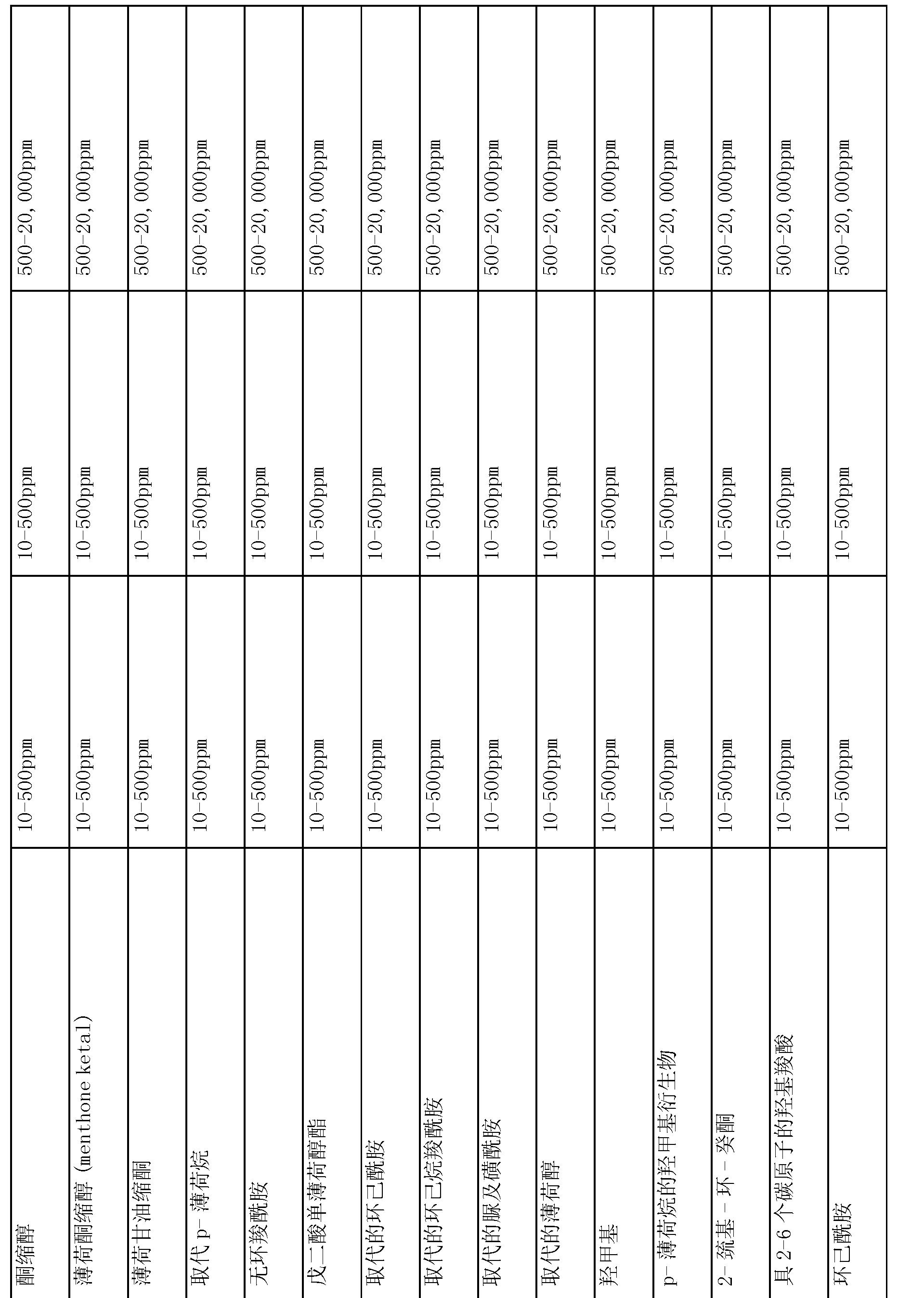 Figure CN101511202BD00431