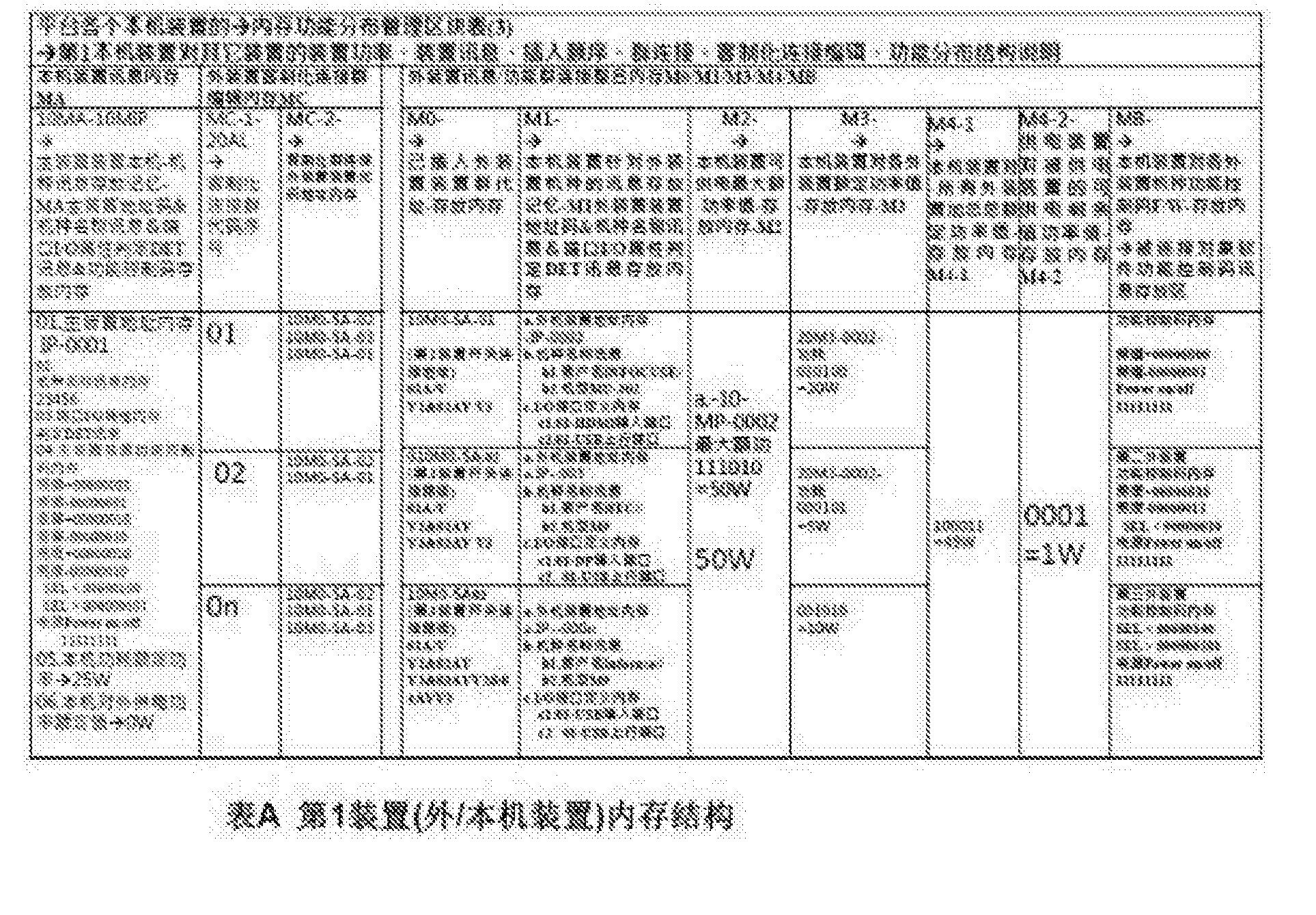 Figure CN107025194AD00081