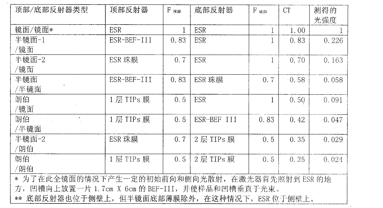 Figure CN101681053BD00191