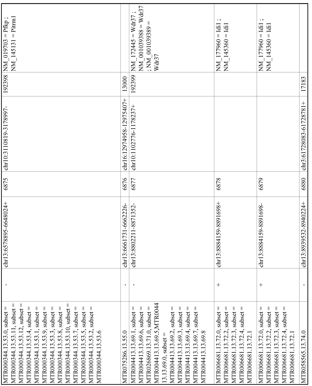 Figure imgf001221_0001