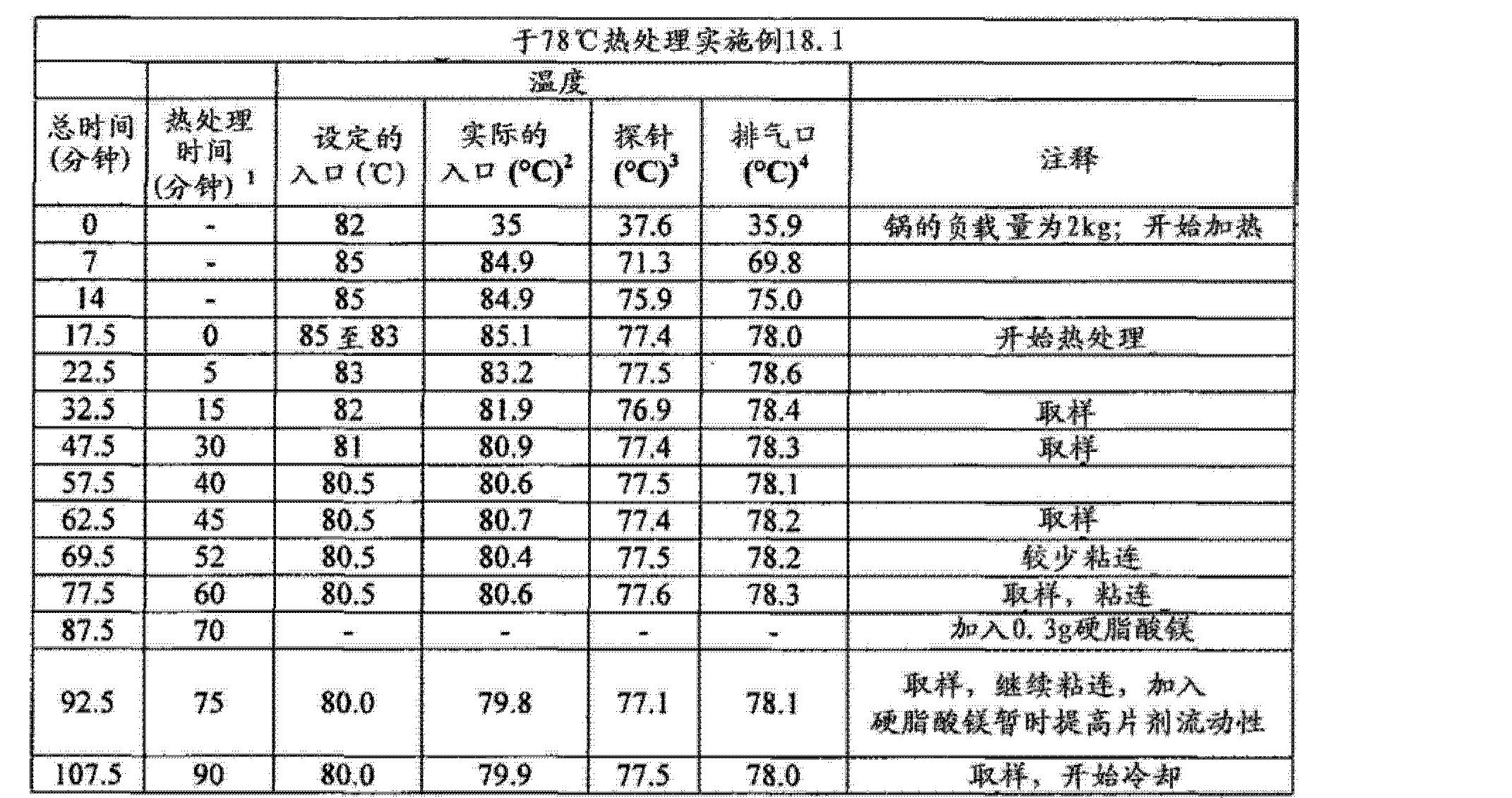 Figure CN102688241AD01191