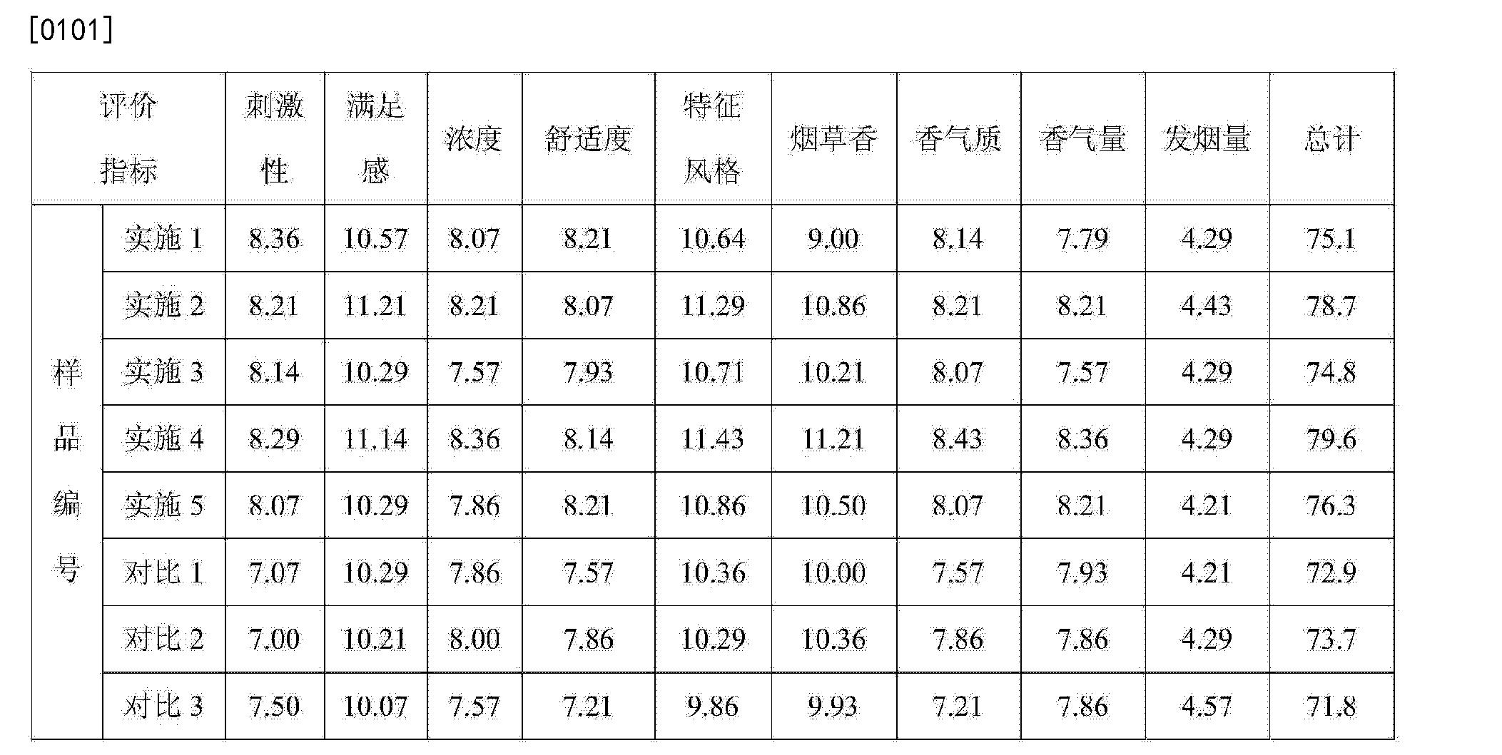 Figure CN104489908AD00102