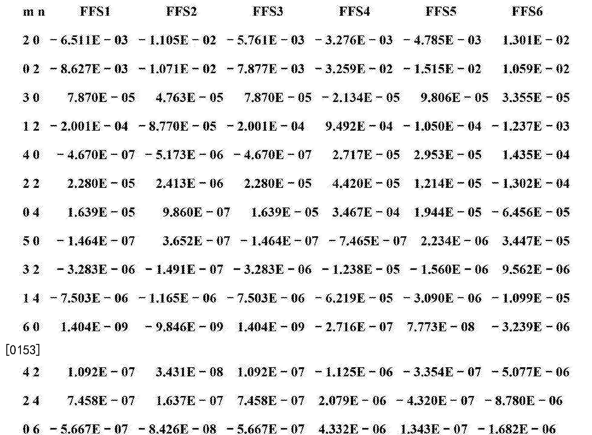 Figure CN103293674BD00151