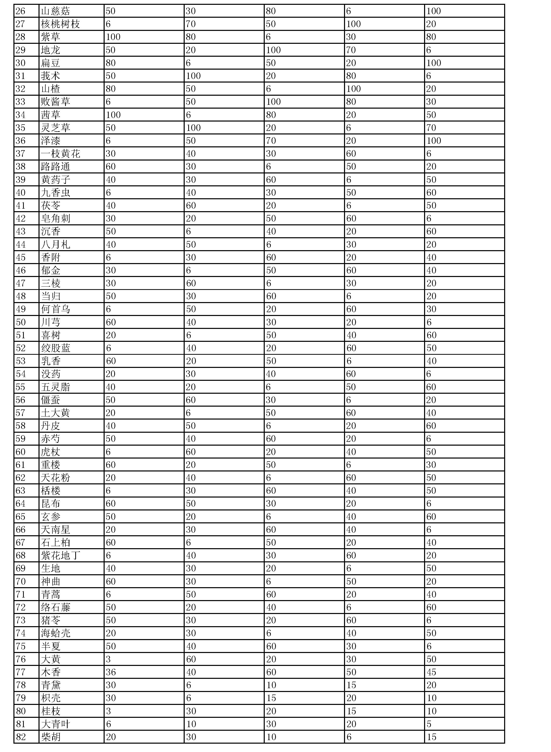 Figure CN102772745BD00081