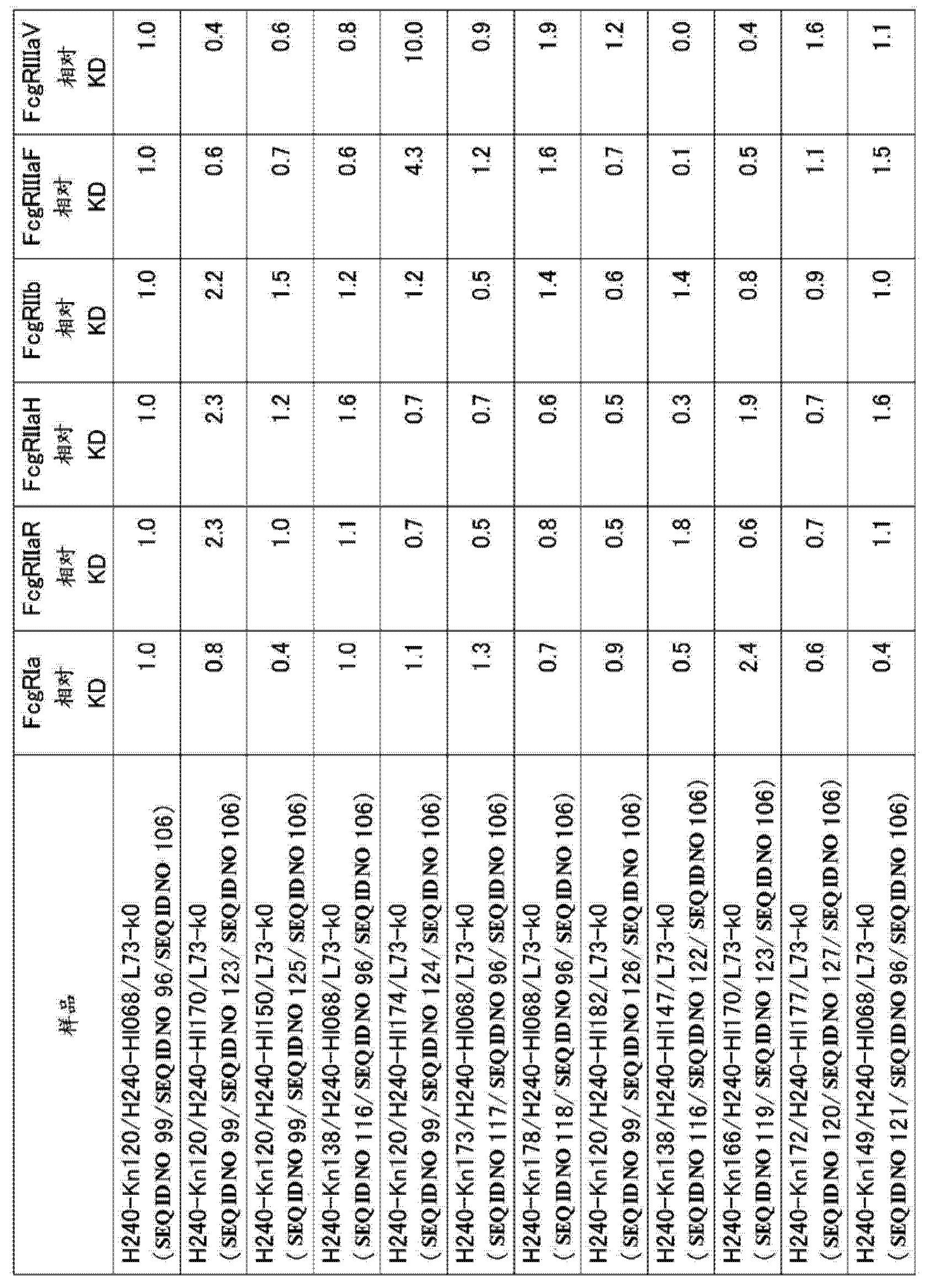 Figure CN103827300AD01981