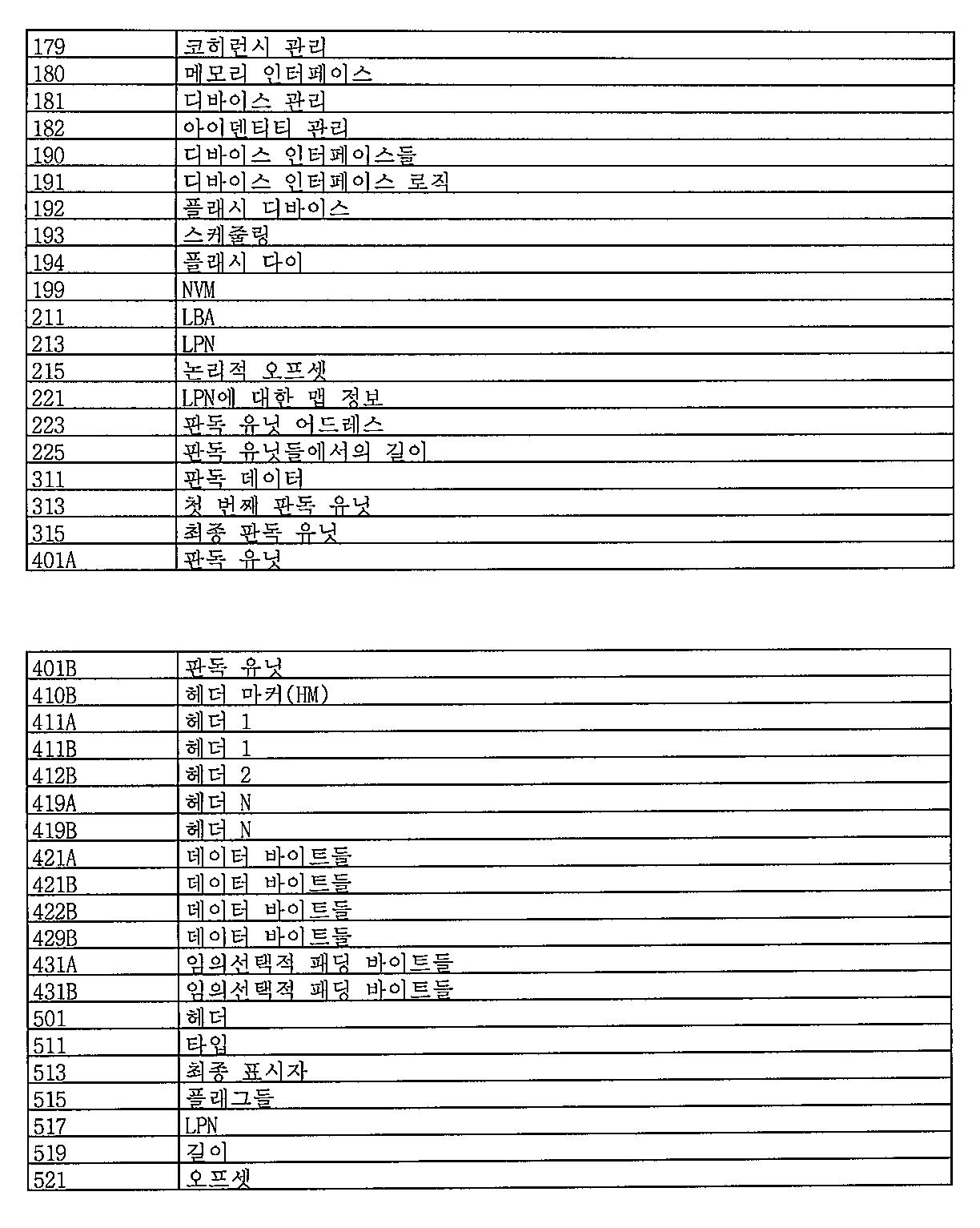 Figure 112013082277217-pct00002