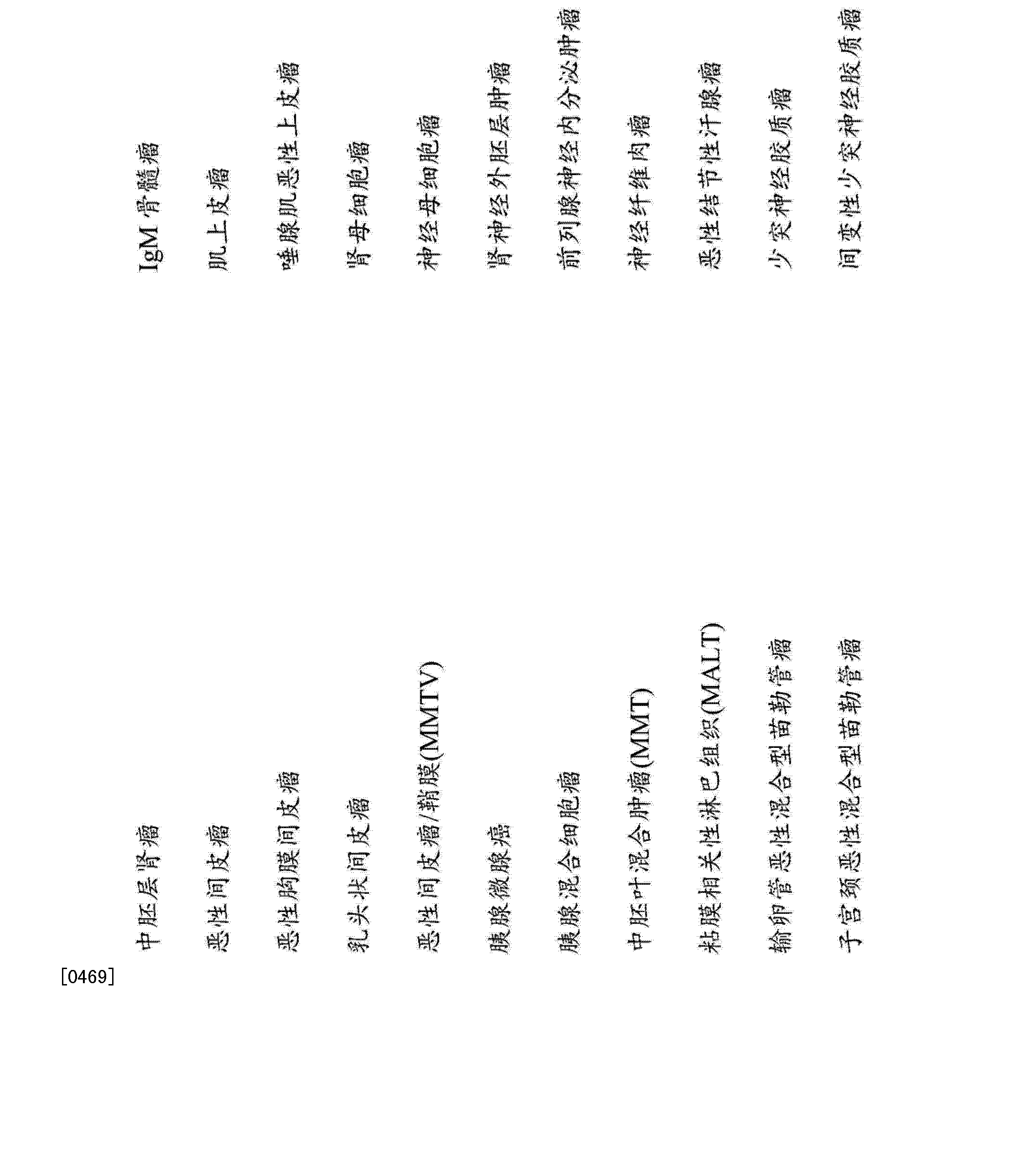 Figure CN103857387AD00821