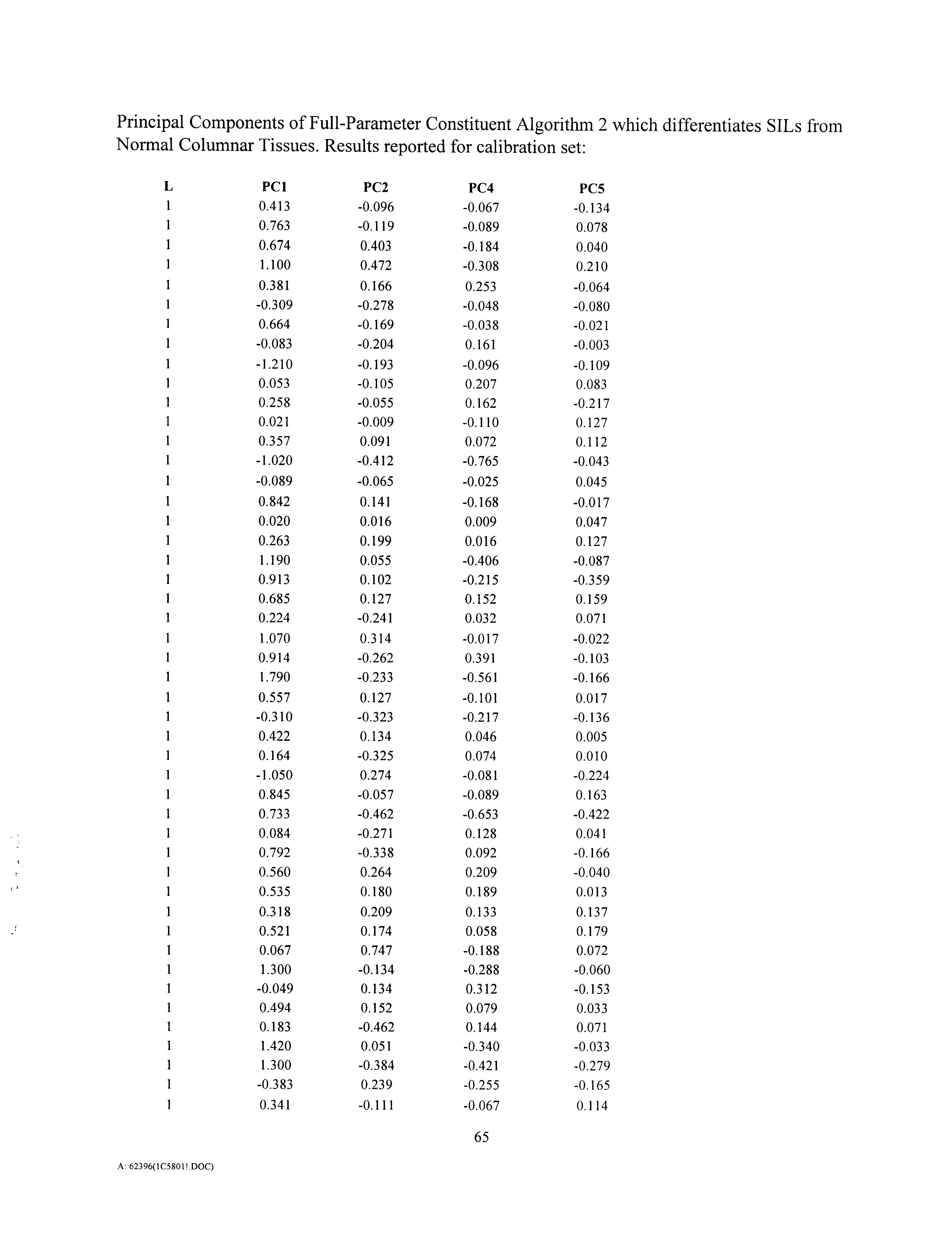 Figure US06258576-20010710-P00005