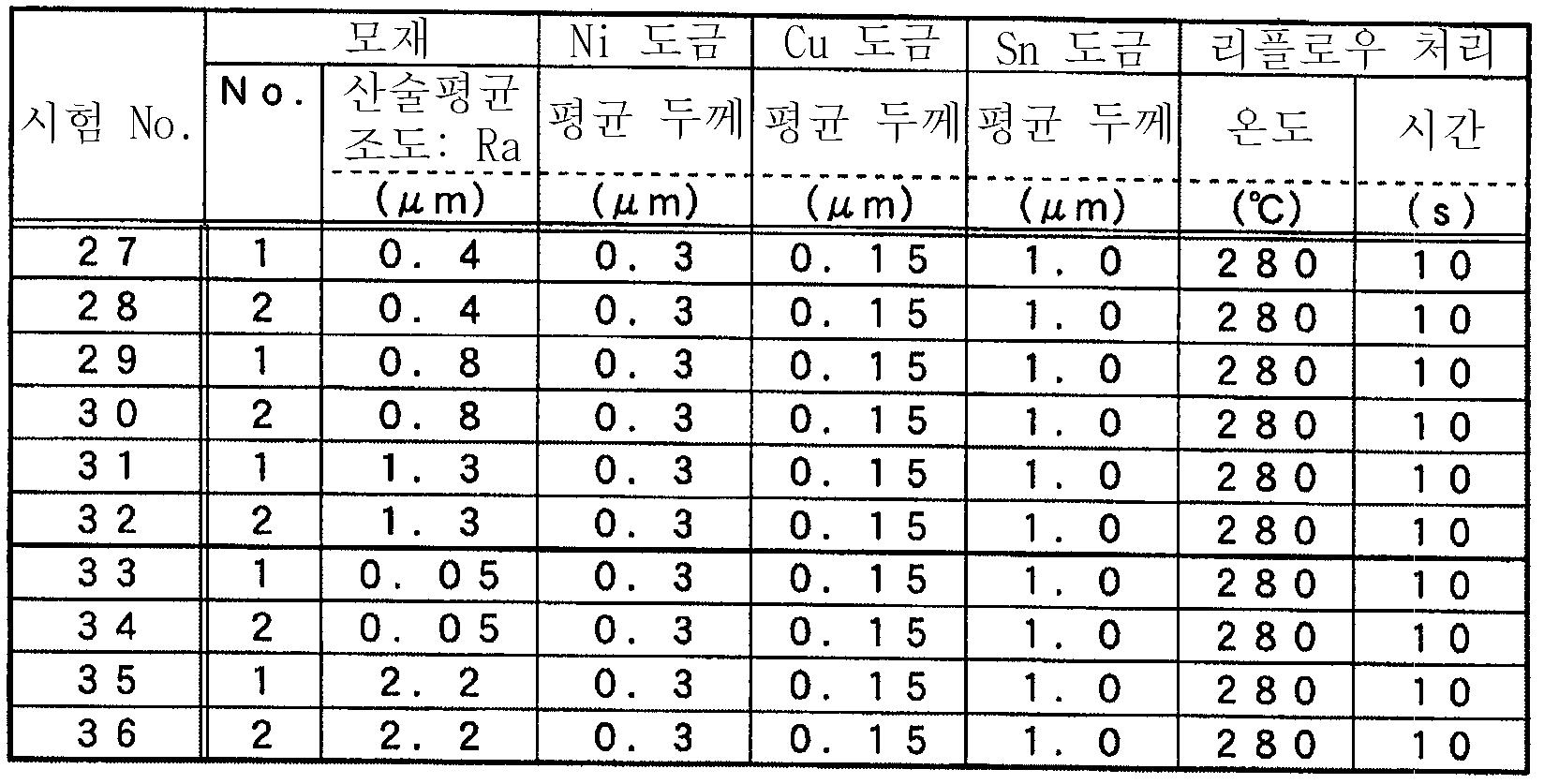 Figure 112007019148251-pct00009