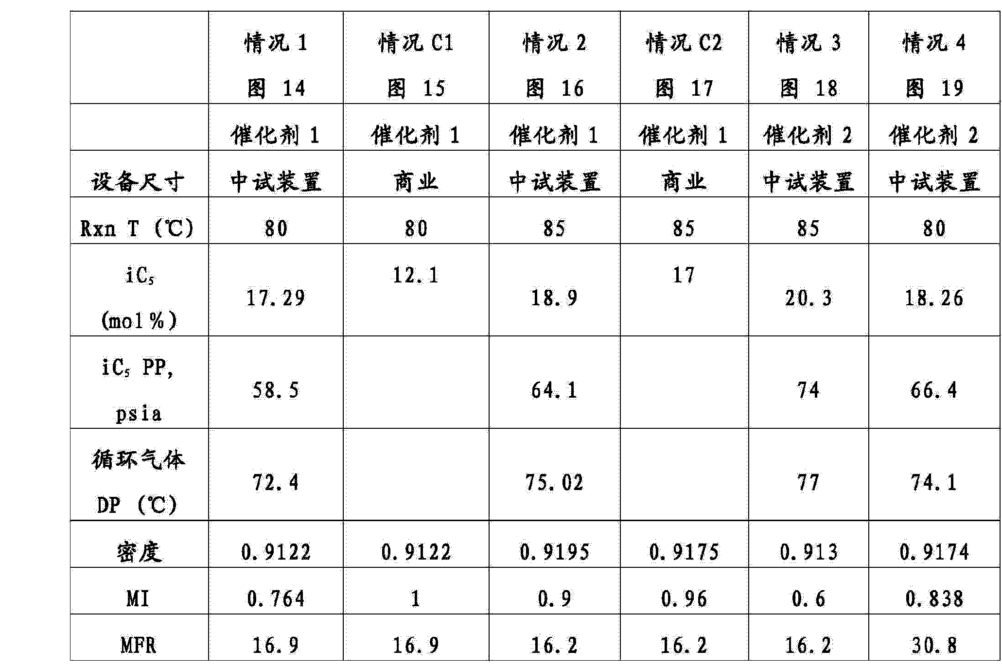 Figure CN104603615AD00161