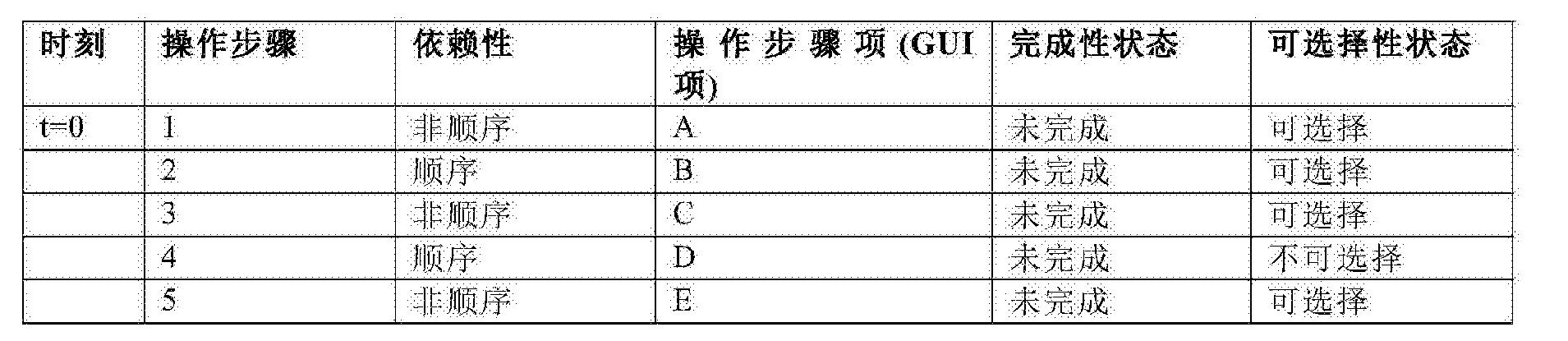 Figure CN104321772BD00191