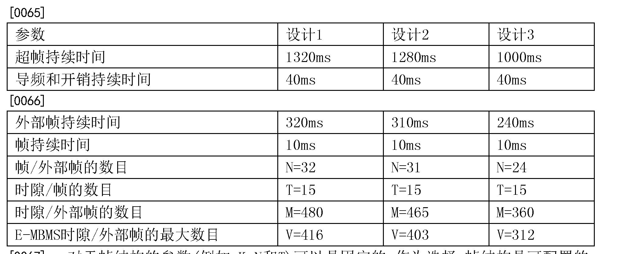 Figure CN103441814BD00101