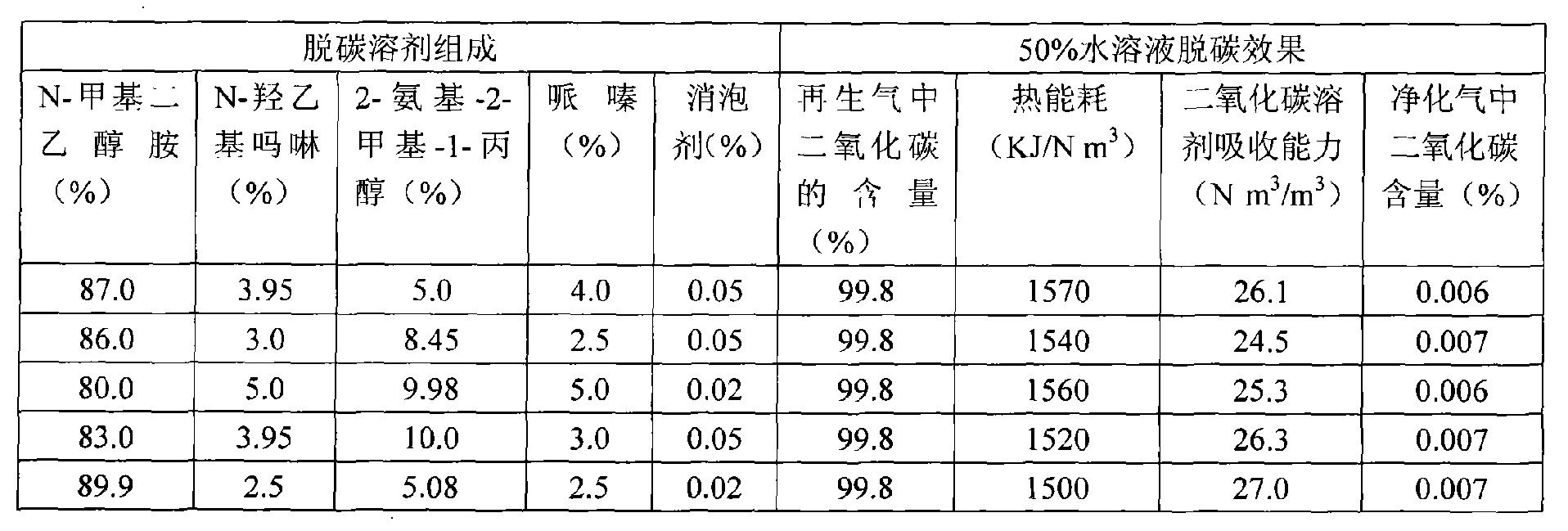 Figure CN101816878BD00091