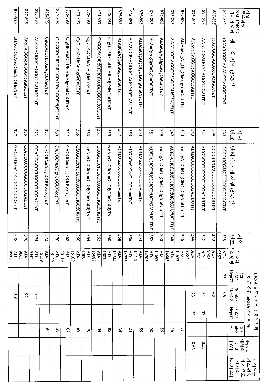 Figure 112008085095997-pct00020