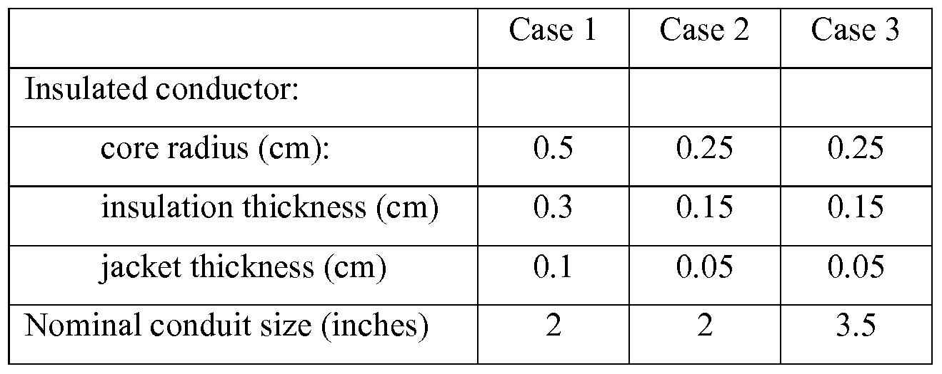 WO2008131175A1 - Molten salt as a heat transfer fluid for