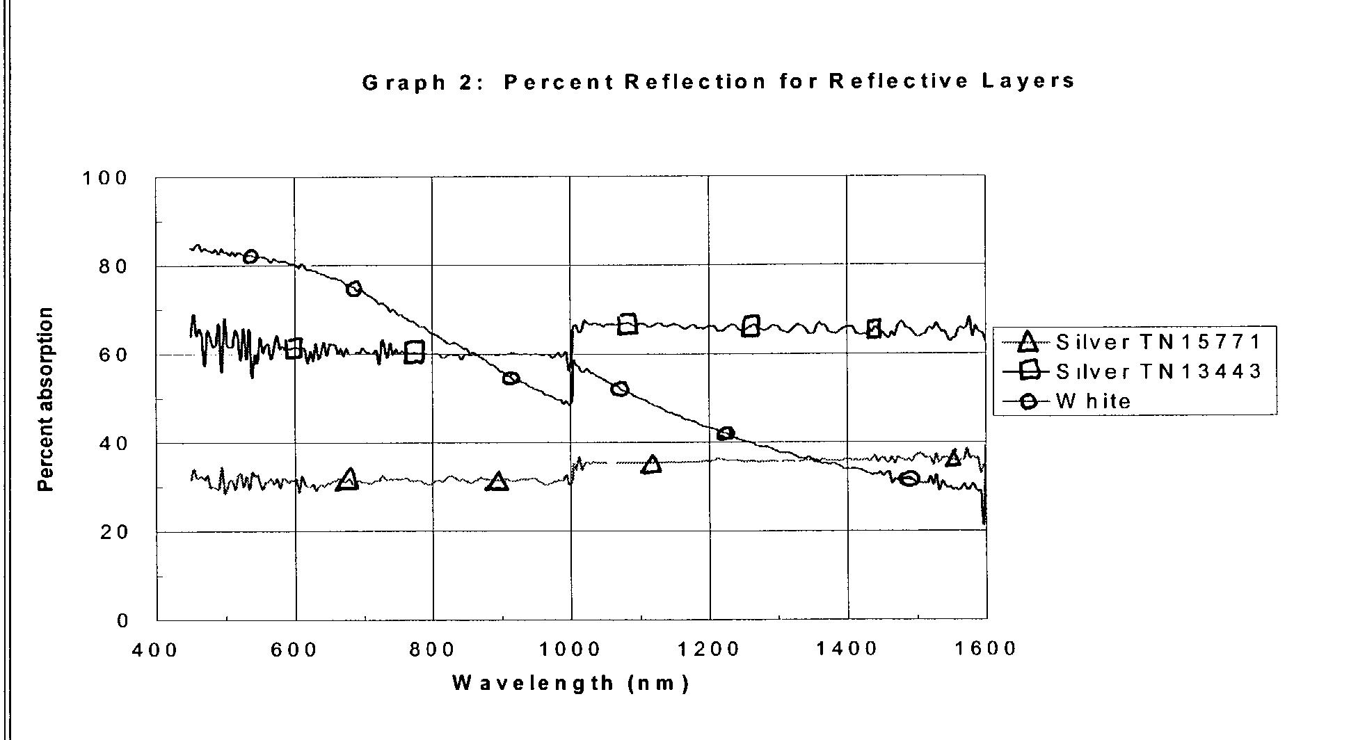Figure US20030021969A1-20030130-P00002