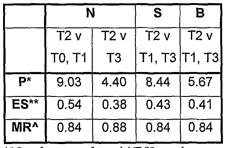 WO2007041245A2 - Biomarkers for multiple sclerosis and
