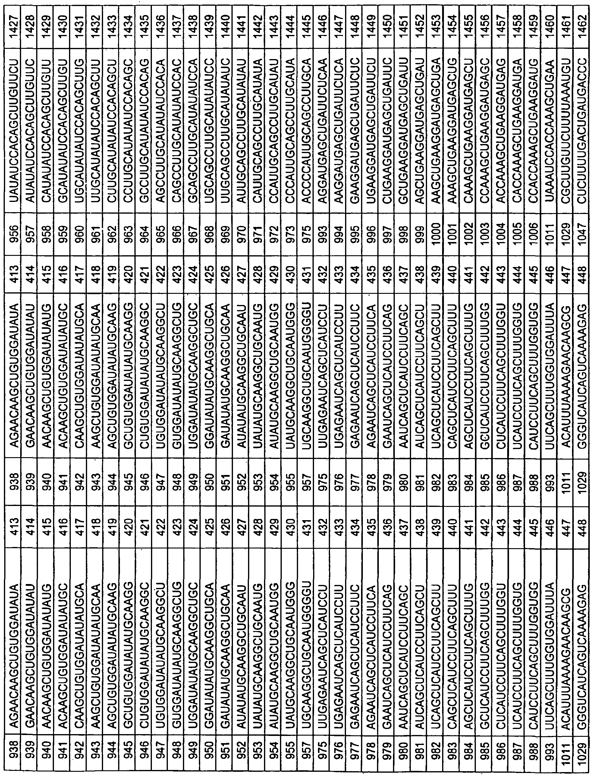 WO2007092059A2 - Rna interference mediated inhibition of