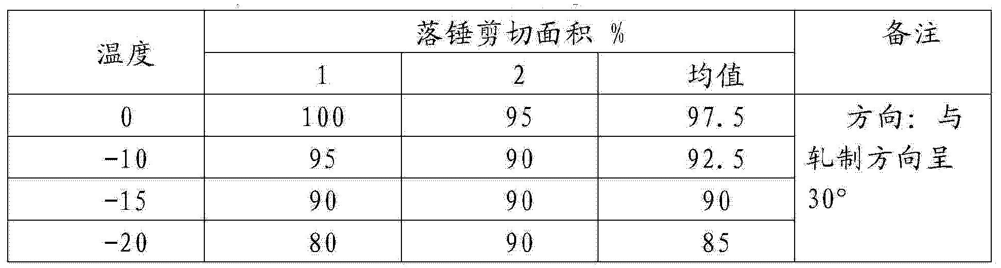 Figure CN104141099AD00073