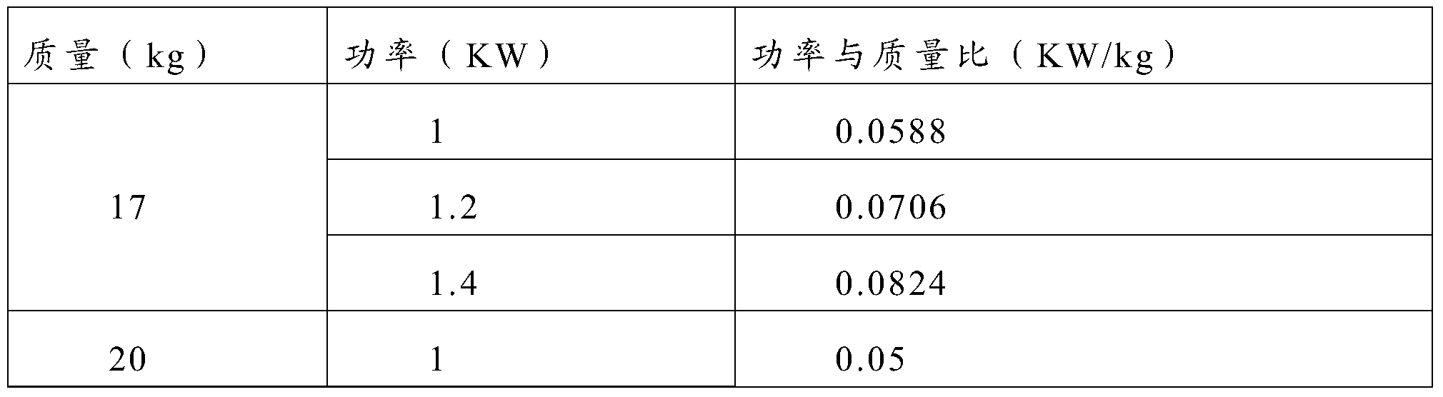 Figure PCTCN2016110421-appb-000005