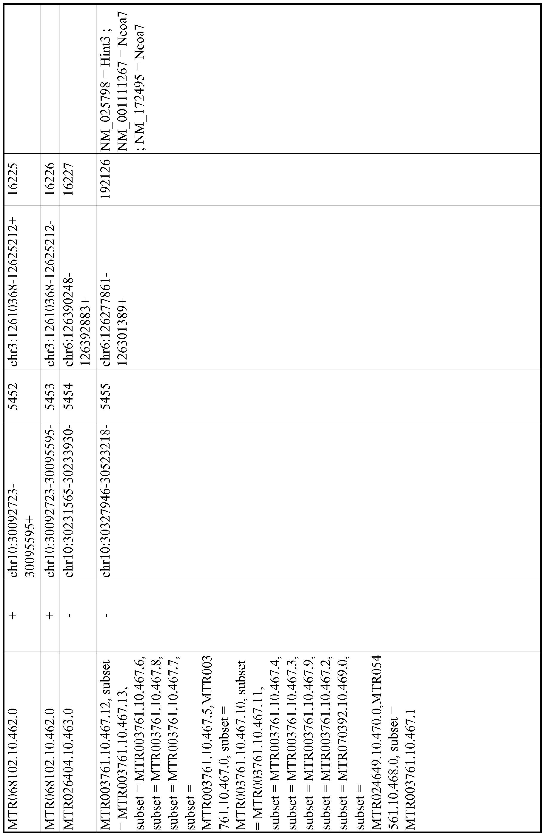 Figure imgf000982_0001