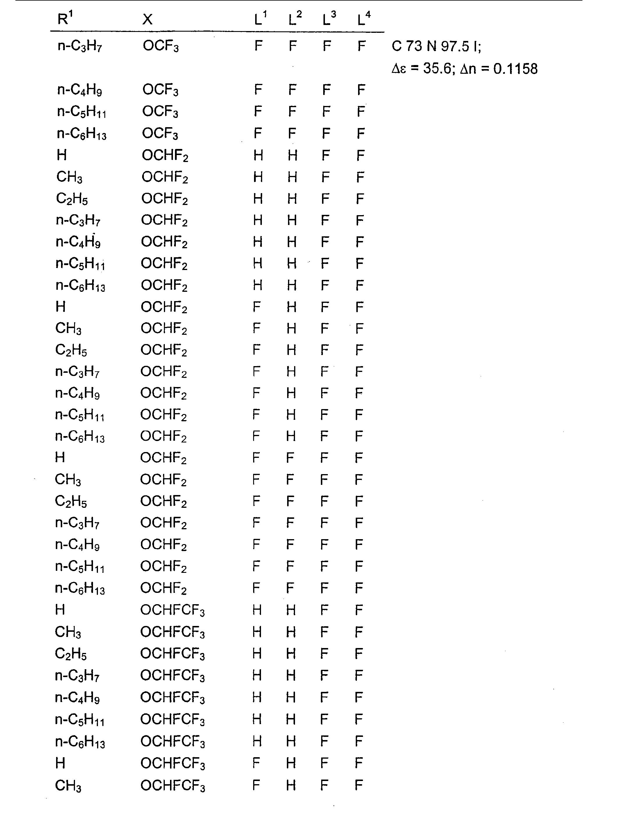 Figure CN101294079BD00901