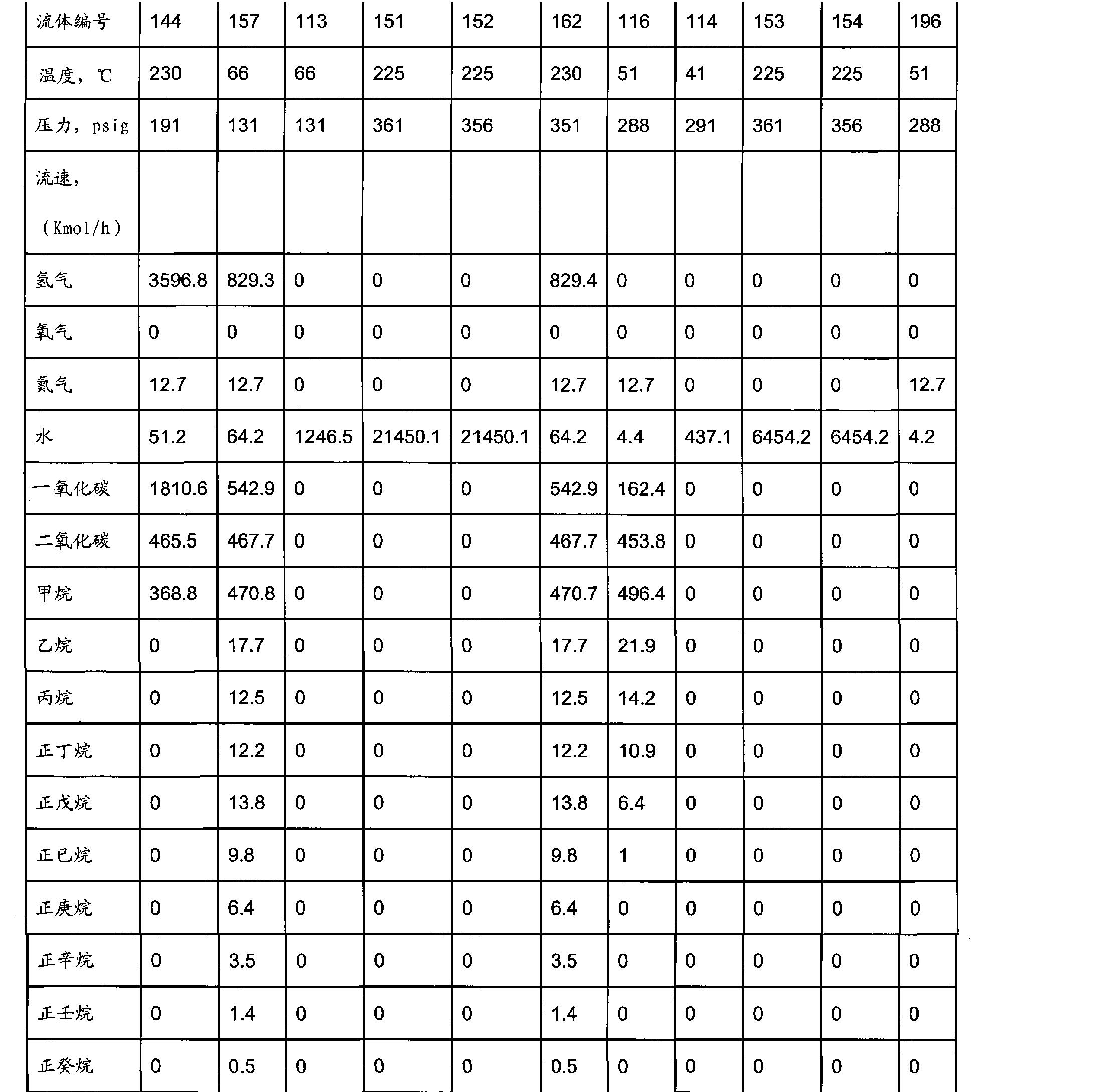 Figure CN101657524BD00601