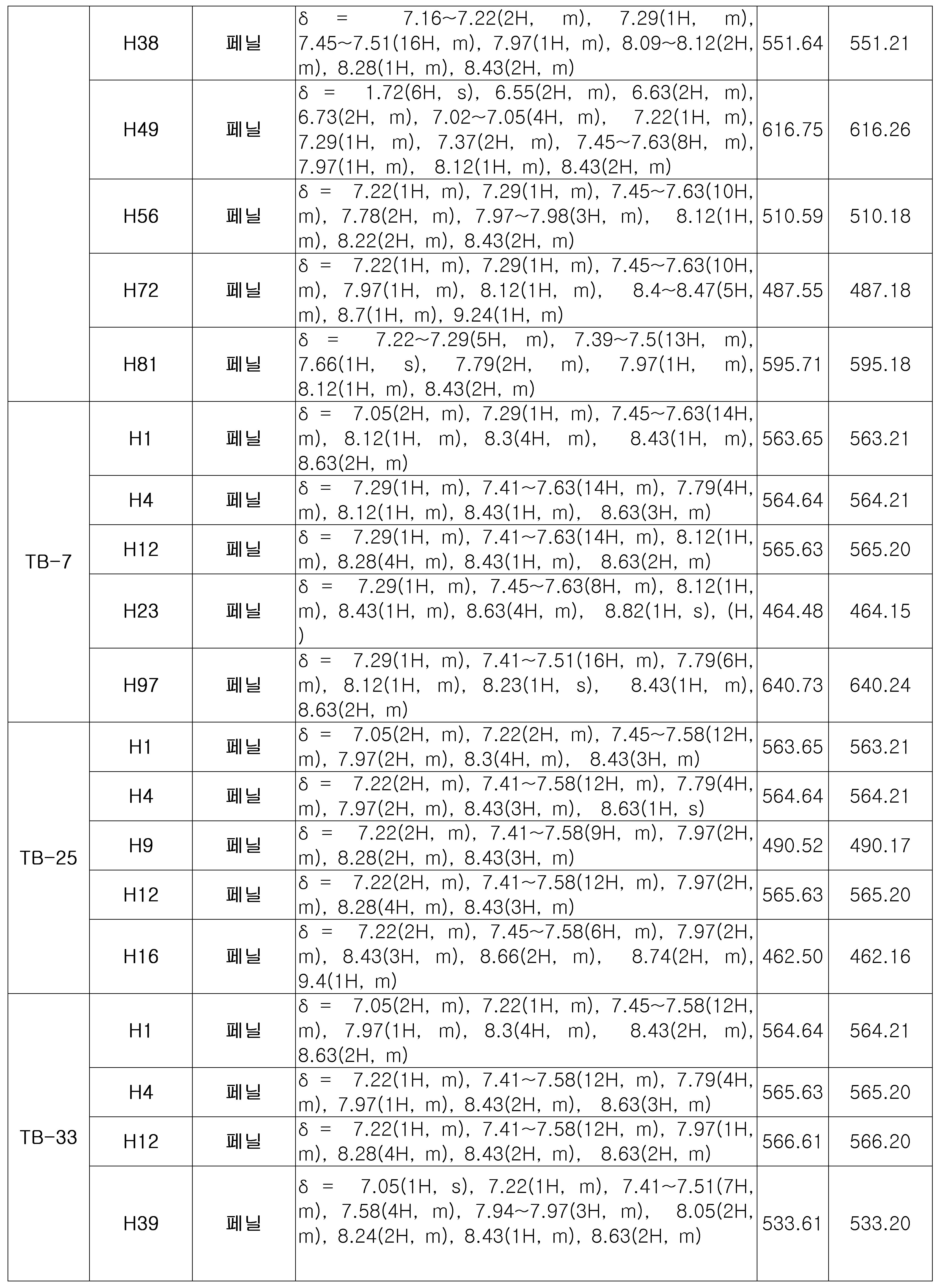 Figure 112009016968520-pat00025