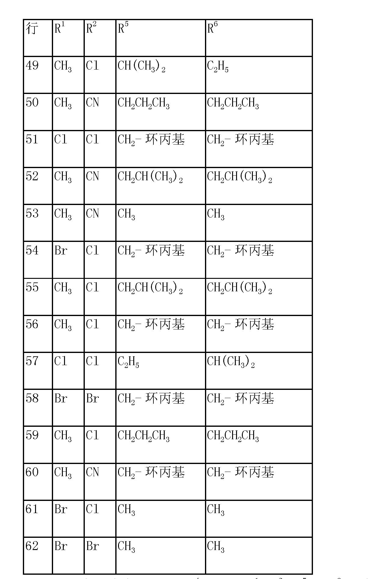 Figure CN103827103AC00061