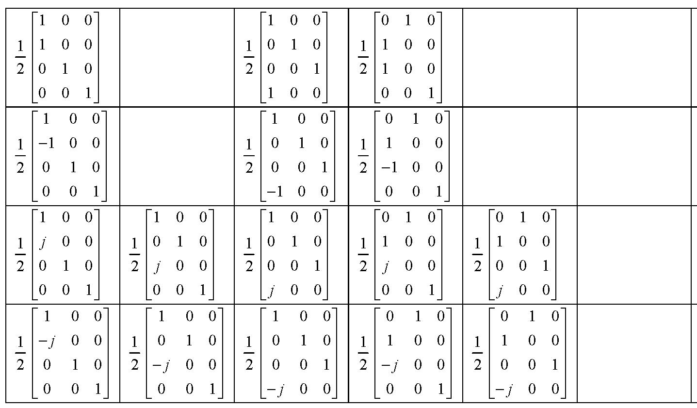 Figure 112010009825391-pat00880