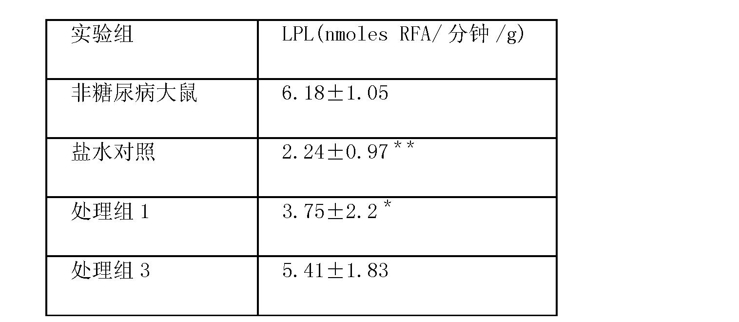 Figure CN101573130BD00121