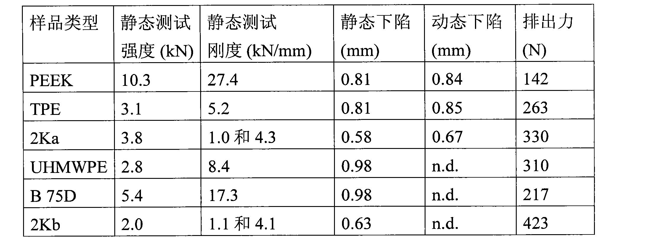 Figure CN102341131AD00101