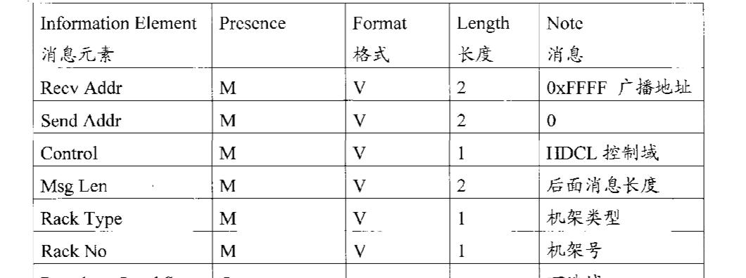 Figure CN102025712AD00102
