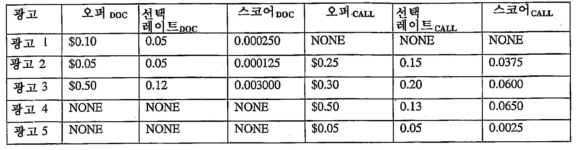 Figure 112010040377051-pat00005