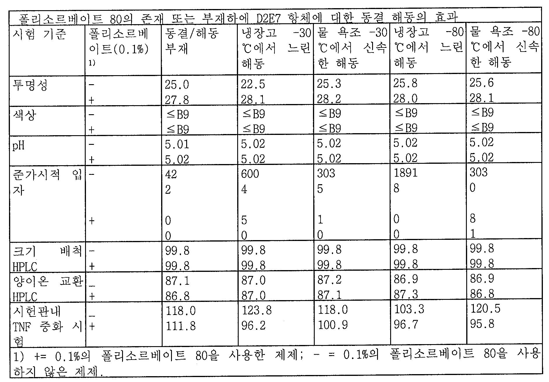 Figure 112013076534755-pat00002