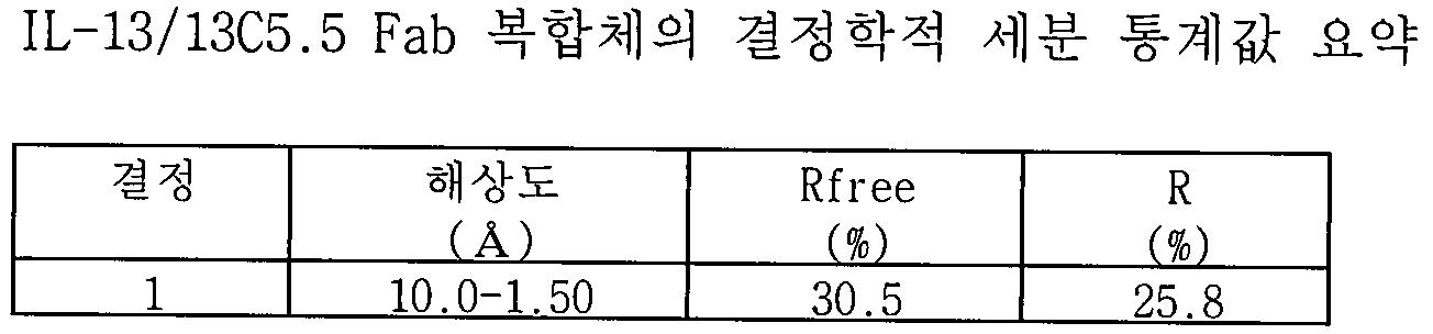 Figure 112015043114283-pat00029