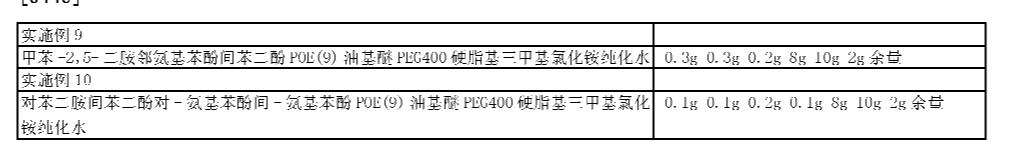 Figure CN101175535BD00212