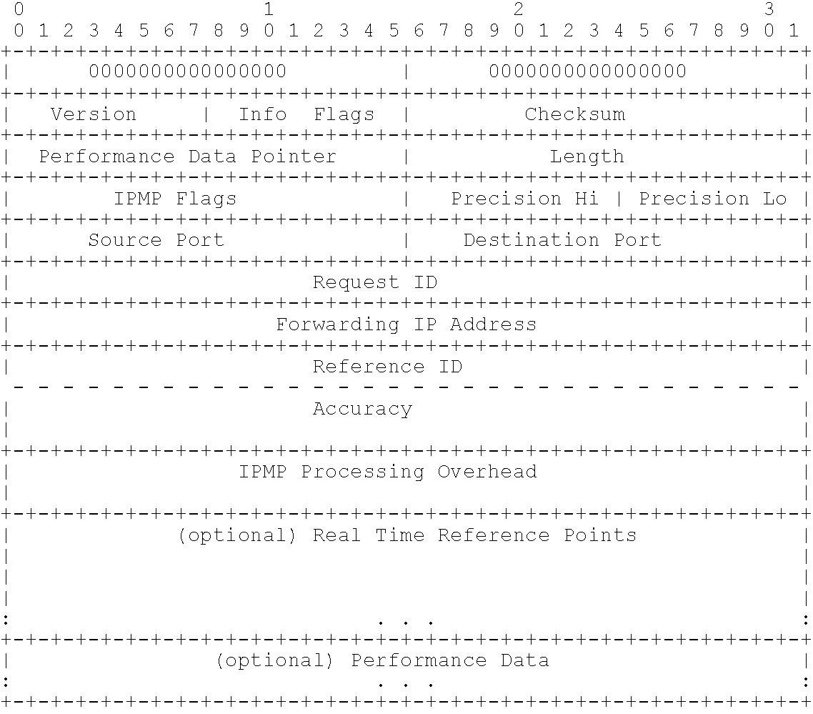 Figure US20040098479A1-20040520-C00015