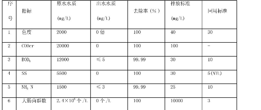 Figure CN101671090BD00051