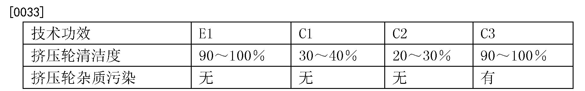 Figure CN108246675AD00052