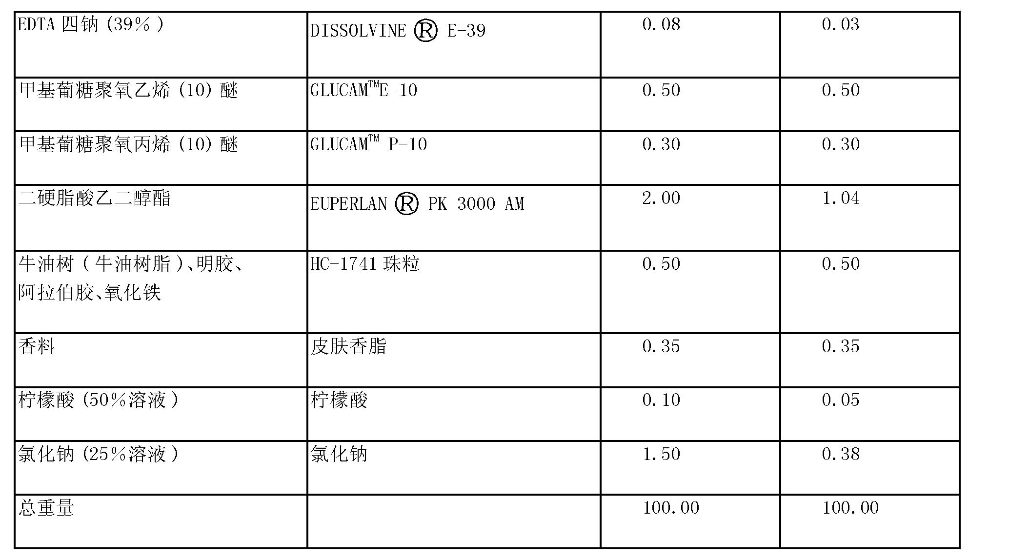 Figure CN101018587BD00071