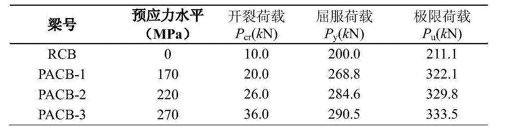 Figure CN105926468BD00061